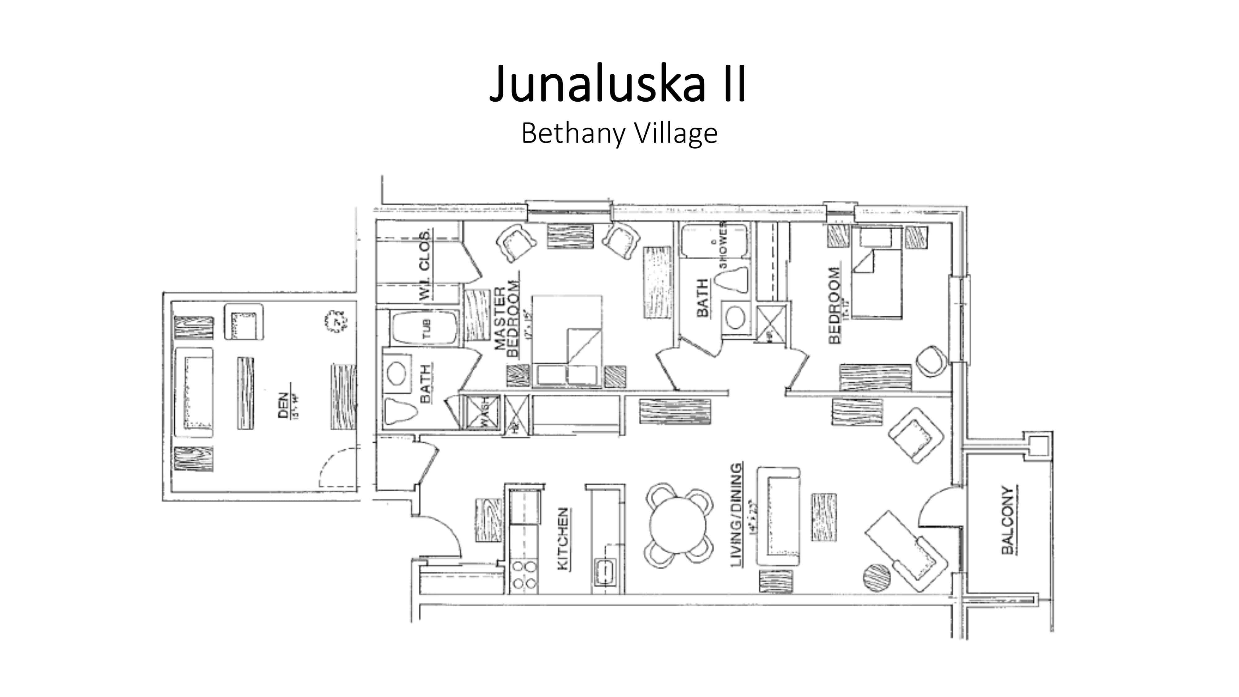 BV_JunaluskaII